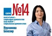 Самый молодой кандидат на выборах в БГК идет по списку СДПК