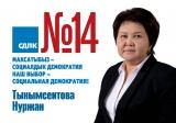 Нуржан Тынымсеитова: «Все планы развития города должны быть открытыми для общественности»